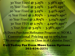 RATES FOR 01.23.2020