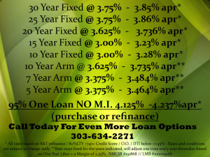 RATES FOR 12.28.17