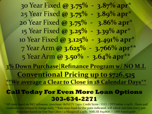 RATES FOR 3.23.19