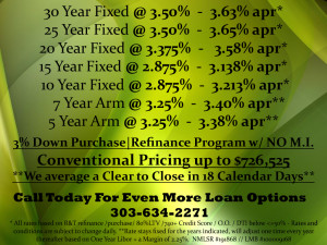 RATES FOR 10.17.19