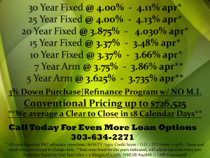 RATES FOR 2.27.19